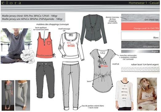 Planche tendance Dossier technique Plan de collection Homewear Pyjama Unique en Serie Bureau de style